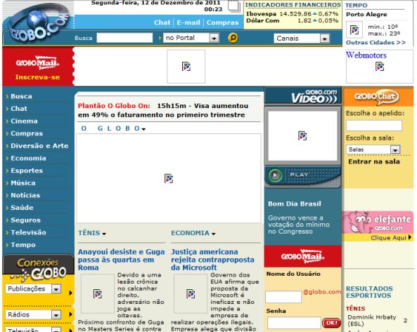 Globo no ano de 2000